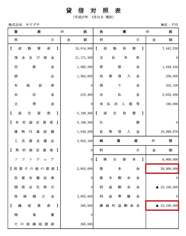 15071601